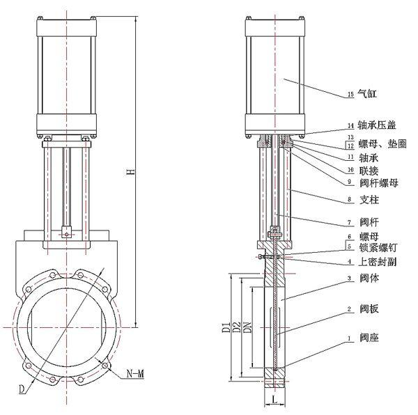 PZ673X型、铸铁刀闸阀外形结构尺寸图