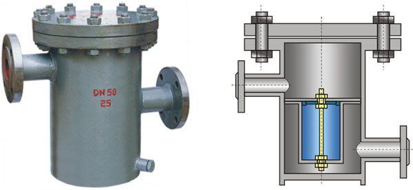 燃气专用筒型过滤器结构图